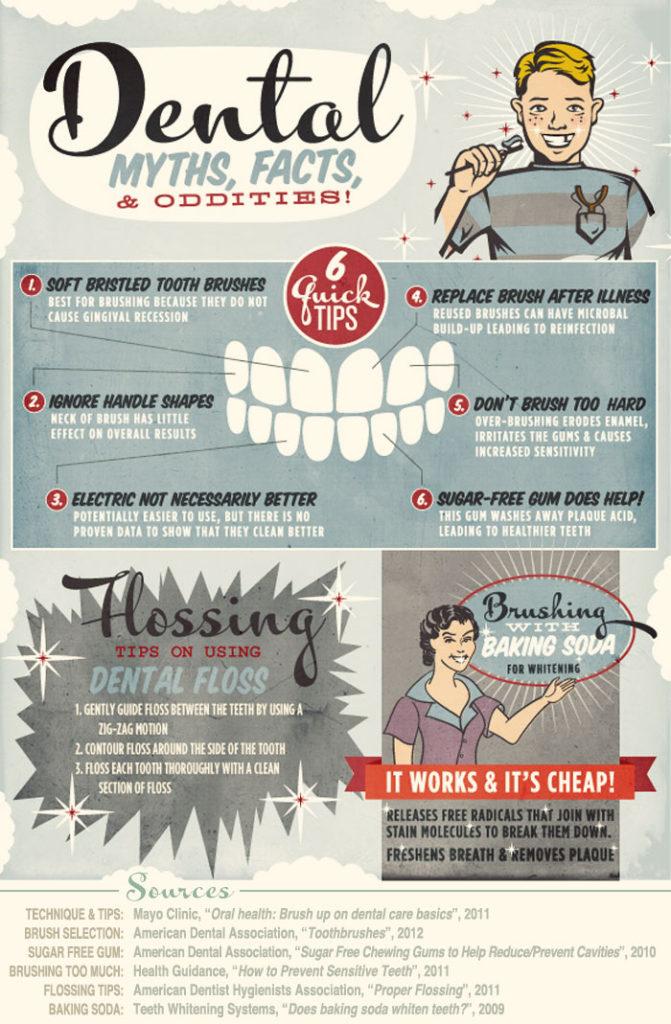 Grayslake dentist